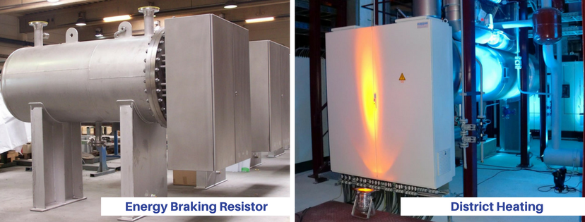 Mowe Energy Braking Resistor District Heating