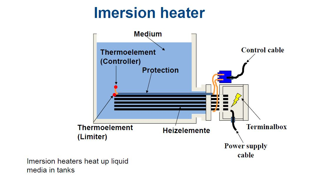 Mowe Immersion Heating Diagram0